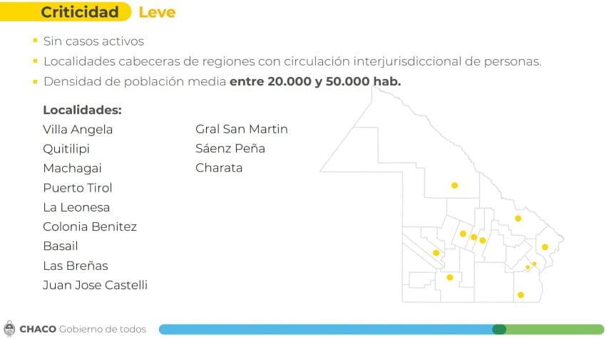 """Cuáles son las localidades de """"riesgo leve"""""""