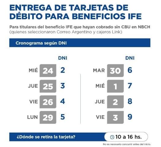 Hoy el NBCH reanudó la entrega de tarjetas de débito para beneficiarios IFE