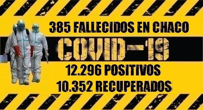 Ocho muertes por Covid-19 en 24 horas, nuevo récord en Chaco