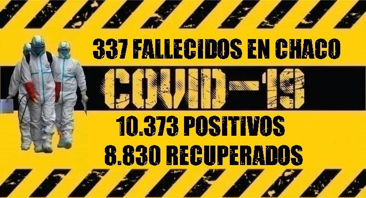 Coronavirus: dos fallecimientos y 199 nuevos casos confirmados