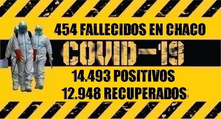 Siete fallecimientos por Coronavirus y 98 nuevos contagios