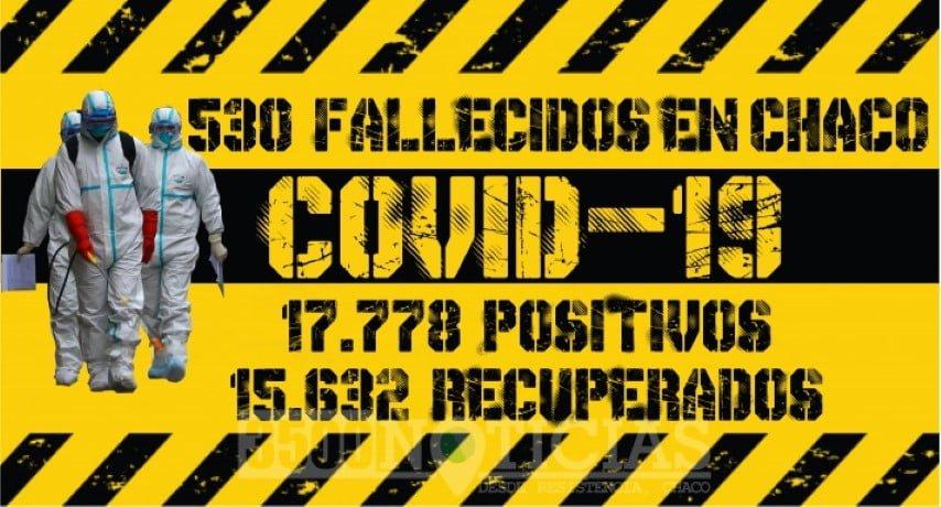 Las últimas tres muertes por coronavirus en Chaco se produjeron en el Interior